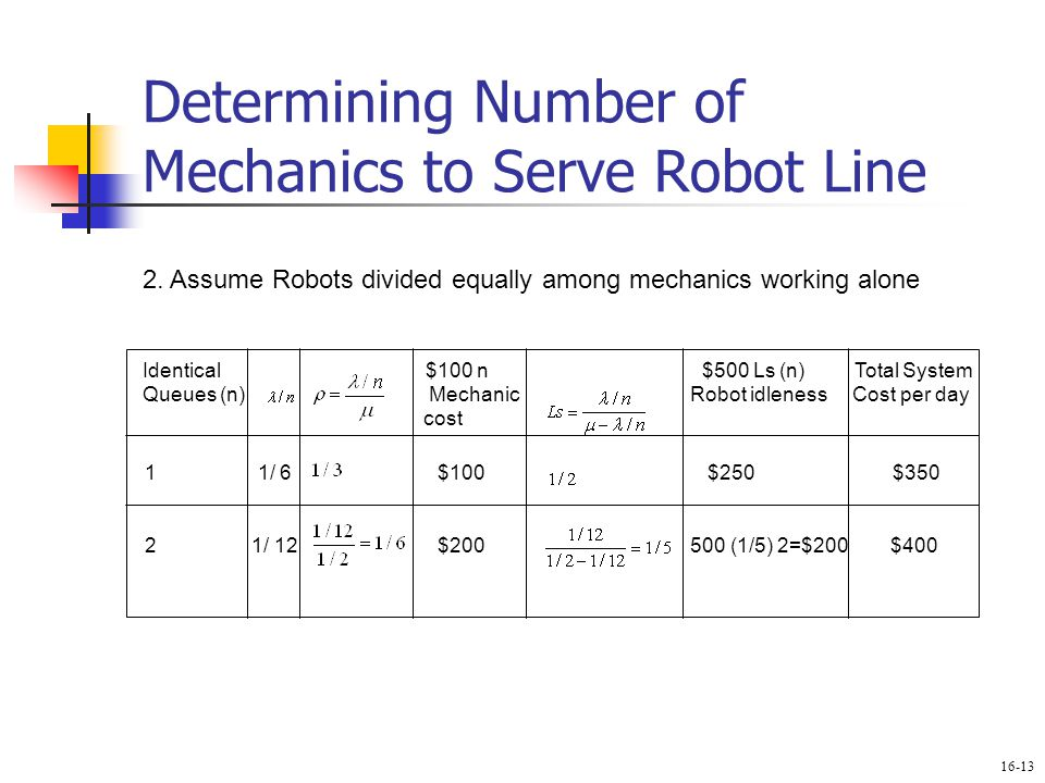 Determining Number of Mechanics to Serve Robot Line 2. Assume Robots divided equally among mechanics working alone Identical $100 n $500 Ls (n) Total