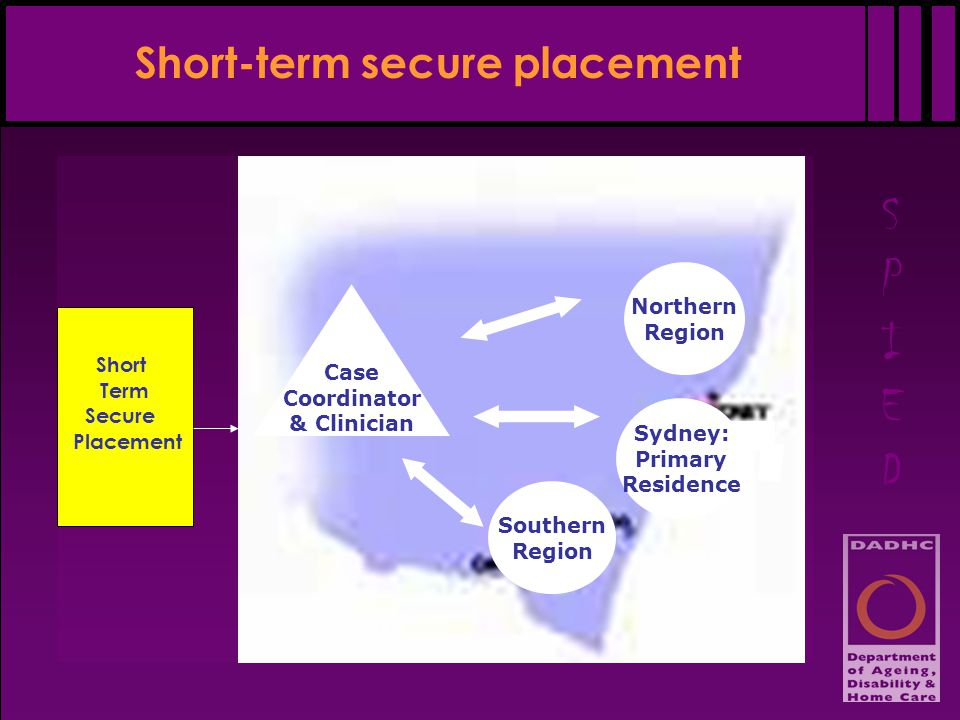SPIEDSPIED Short-term secure placement Northern Region Southern Region Case Coordinator & Clinician Sydney: Primary Residence Short Term Secure Placem