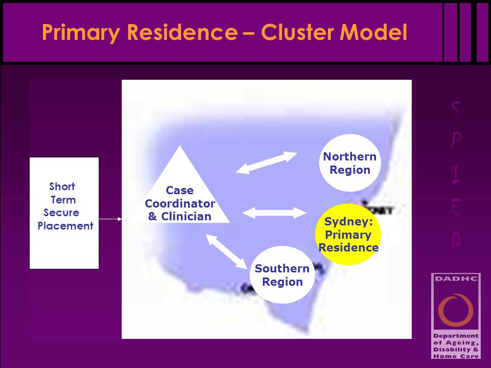 SPIEDSPIED Primary Residence – Cluster Model Northern Region Southern Region Case Coordinator & Clinician Sydney: Primary Residence Short Term Secure Placement