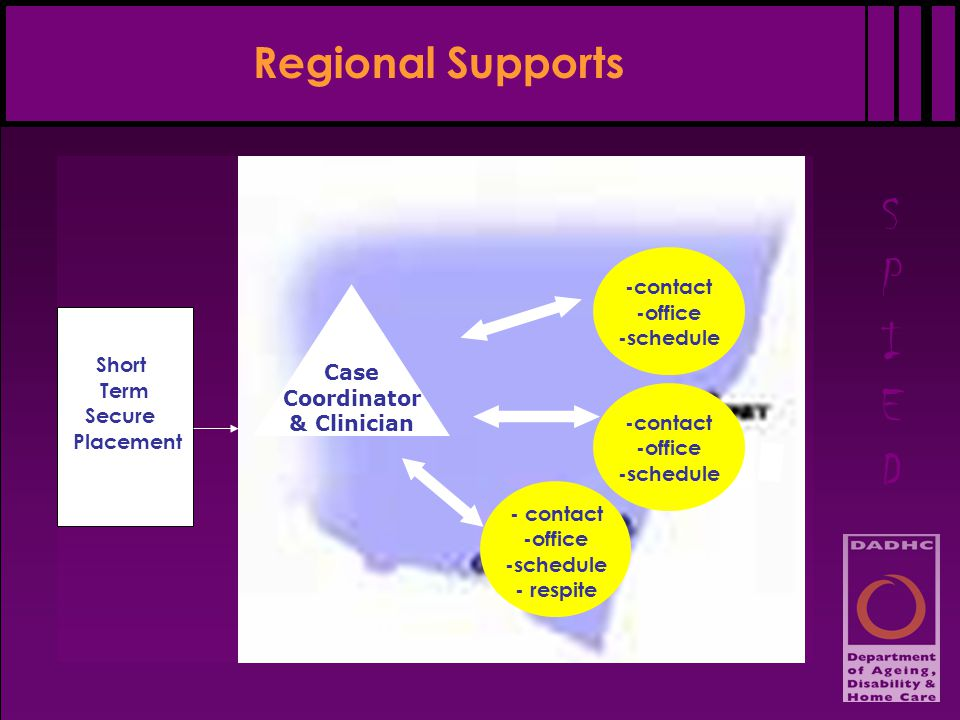 SPIEDSPIED Regional Supports -contact -office -schedule - contact -office -schedule - respite Case Coordinator & Clinician -contact -office -schedule Short Term Secure Placement