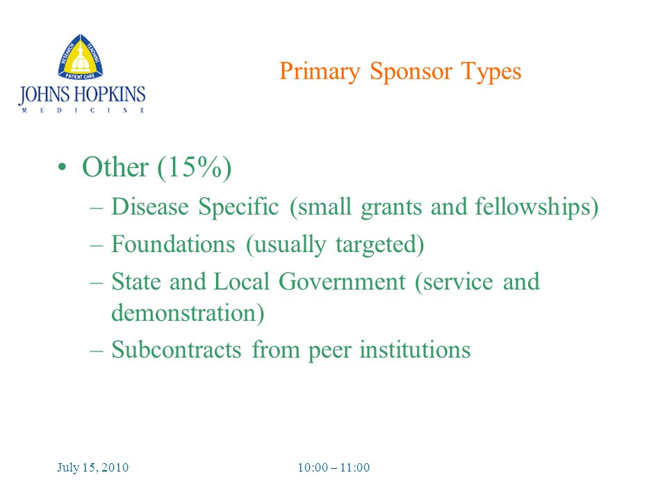 10:00 – 11:00 Primary Sponsor Types Other (15%) –Disease Specific (small grants and fellowships) –Foundations (usually targeted) –State and Local Government (service and demonstration) –Subcontracts from peer institutions