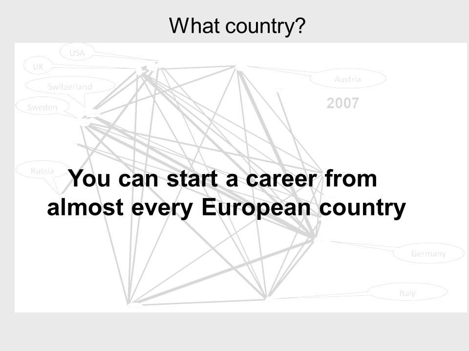 What country You can start a career from almost every European country