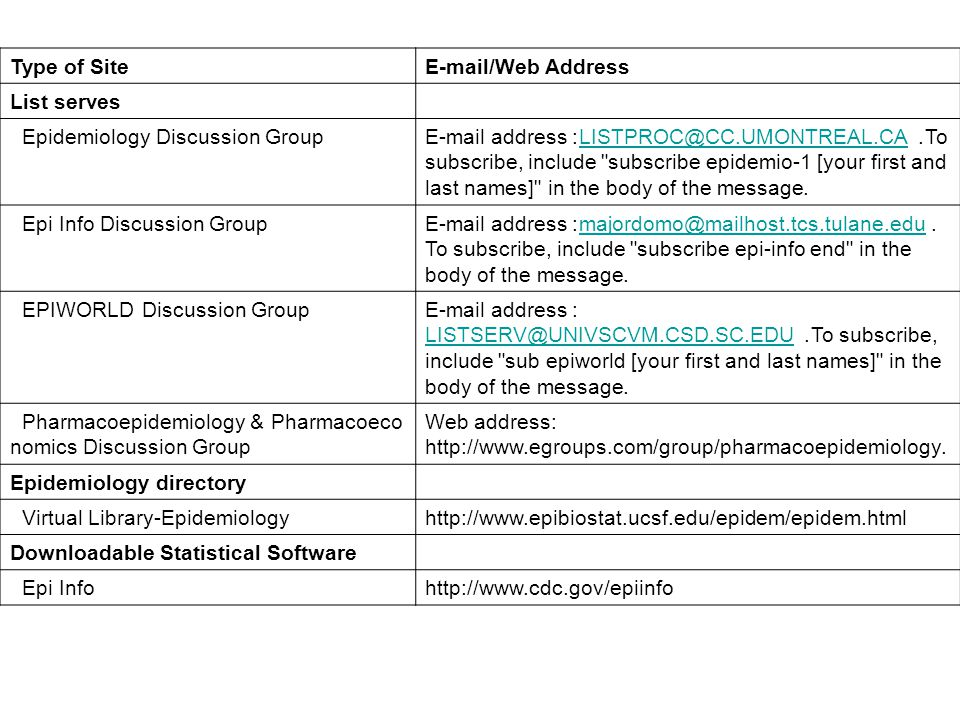 E-mail/Web AddressType of Site List serves E-mail address: LISTPROC@CC.UMONTREAL.CA. To subscribe, include