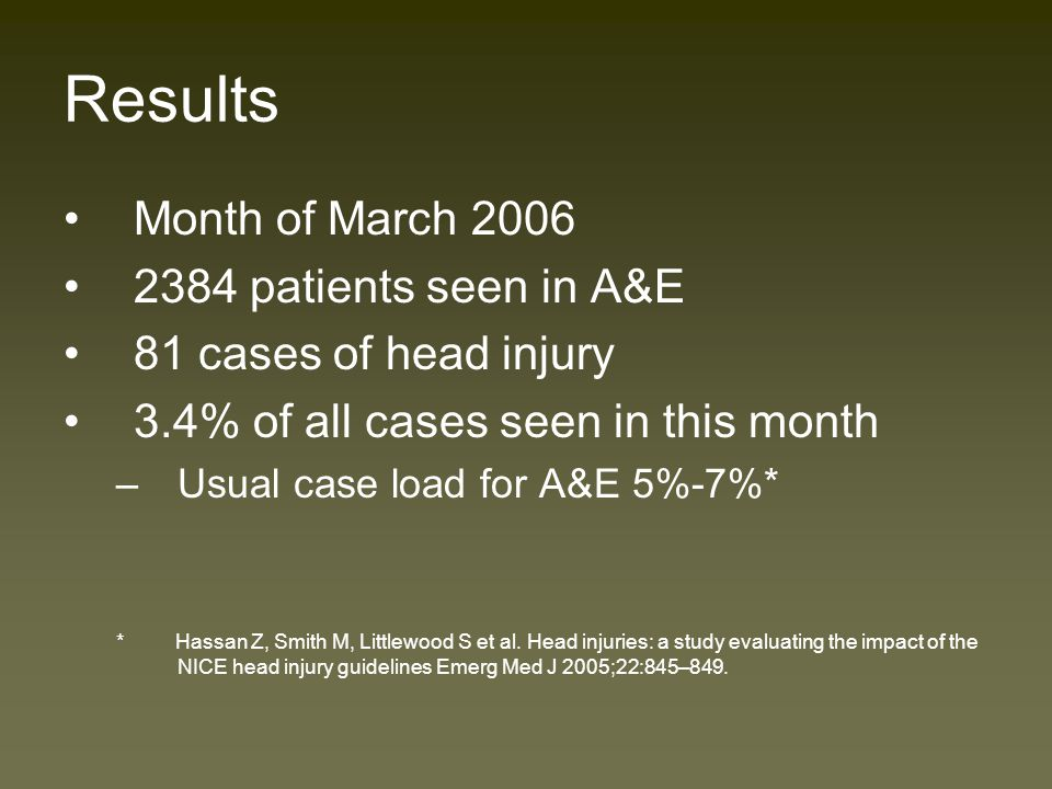 Methods Retrospective review of month of March cases All ages included Anatomical part 'head' used as search criteria Microsoft Access Database, Excel used for analysis of collected data