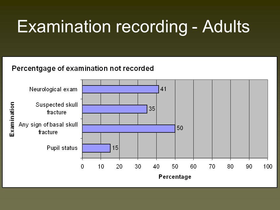 Examination recording - Paeds