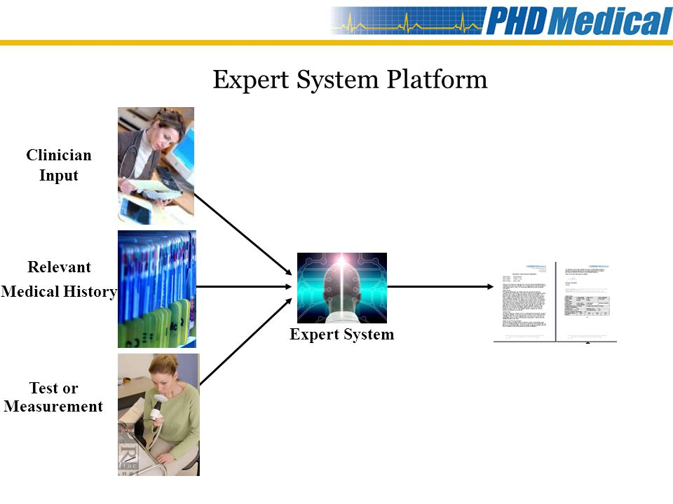 Expert System Platform Clinician Input Expert System Relevant Medical History Test or Measurement Custom Report