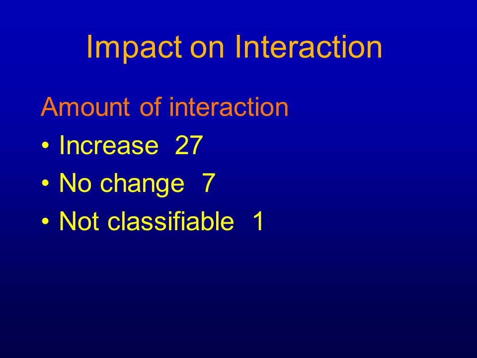 Impact on Interaction Amount of interaction Increase 27 No change 7 Not classifiable 1