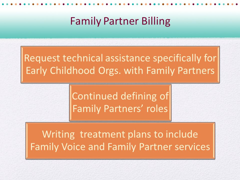 Family Partner Billing Request technical assistance specifically for Early Childhood Orgs.
