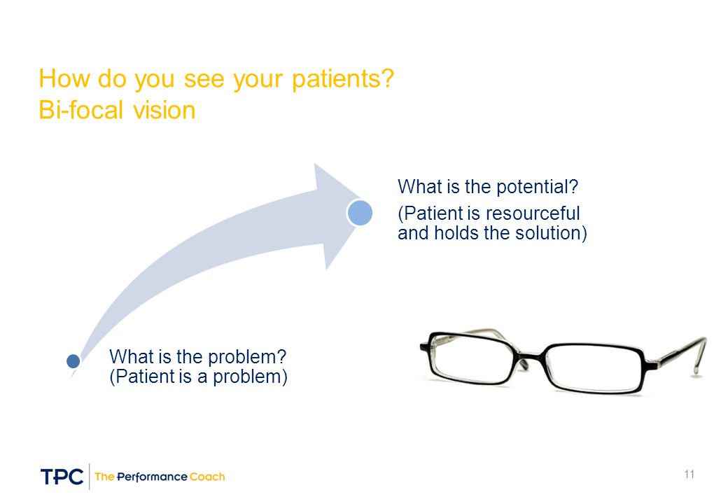 How do you see your patients? Bi-focal vision What is the problem? (Patient is a problem) What is the potential? (Patient is resourceful and holds the