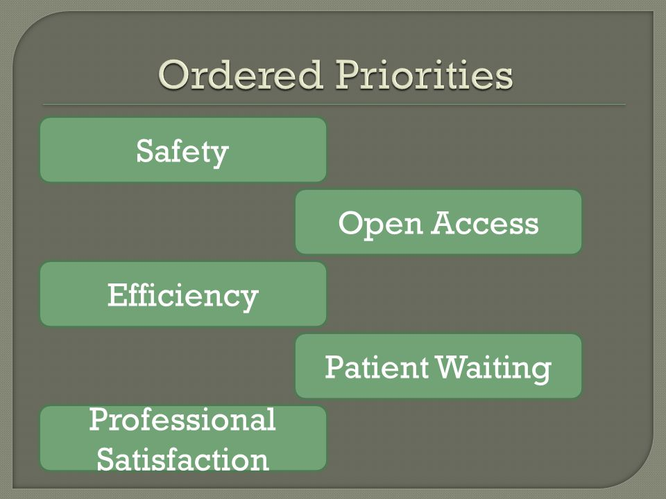 Safety Open Access Efficiency Patient Waiting Professional Satisfaction