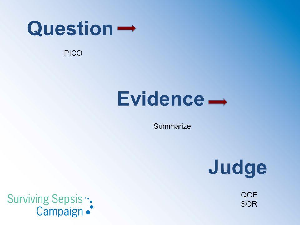 Question Evidence Judge PICO Summarize QOE SOR