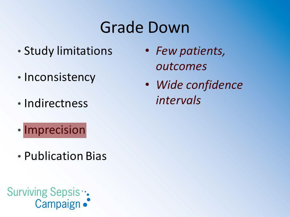 Grade Down Study limitations Inconsistency Indirectness Imprecision Publication Bias Few patients, outcomes Wide confidence intervals