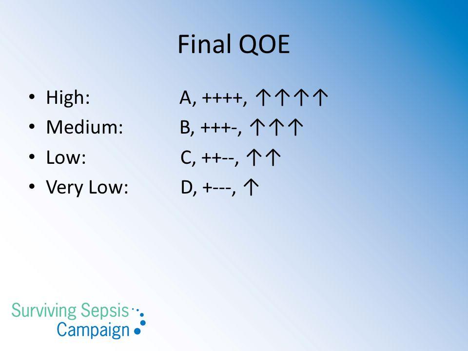 Final QOE High: A, ++++, ↑↑↑↑ Medium: B, +++-, ↑↑↑ Low: C, ++--, ↑↑ Very Low: D, +---, ↑