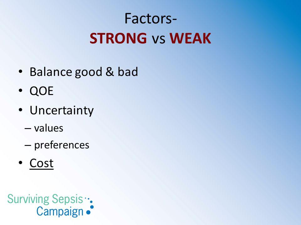 Factors- STRONG vs WEAK Balance good & bad QOE Uncertainty – values – preferences Cost