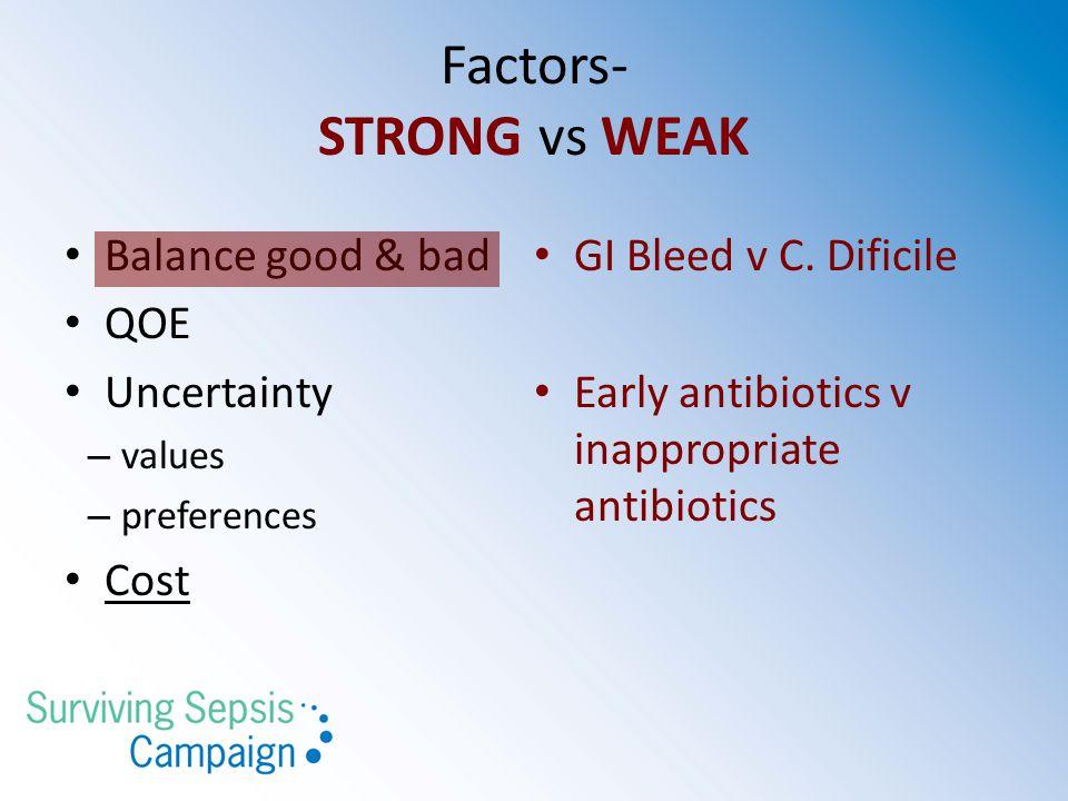 Factors- STRONG vs WEAK Balance good & bad QOE Uncertainty – values – preferences Cost GI Bleed v C.