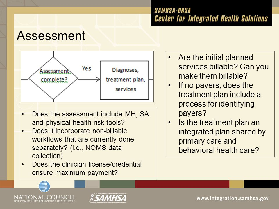 Assessment n Does the assessment include MH, SA and physical health risk tools.