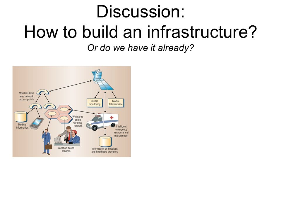 Discussion: How to build an infrastructure Or do we have it already