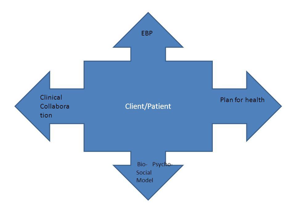 Client/Patient EBP Clinical Collabora tion Bio- Psycho- Social Model Plan for health