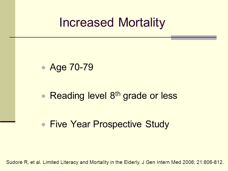 Increased Mortality  Age 70-79  Reading level 8 th grade or less  Five Year Prospective Study Sudore R, et al. Limited Literacy and Mortality in th