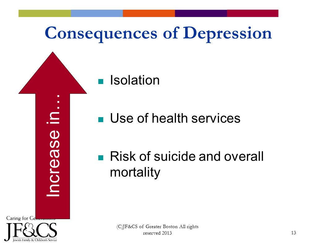 13 Consequences of Depression Isolation Use of health services Risk of suicide and overall mortality Increase in… (C)JF&CS of Greater Boston All rights reserved 2013