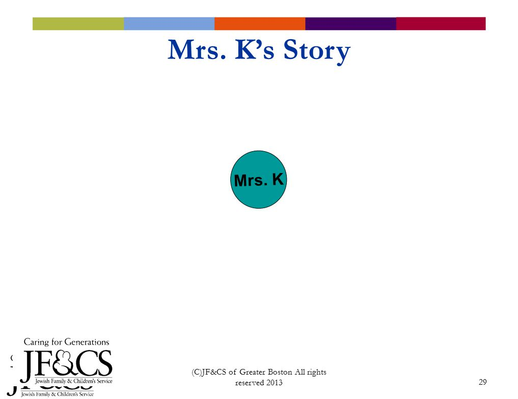 29 Mrs. K Mrs. K's Story (C)JF&CS of Greater Boston All rights reserved 2013