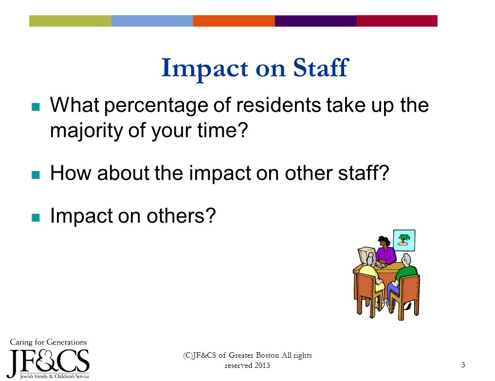 3 Impact on Staff What percentage of residents take up the majority of your time.