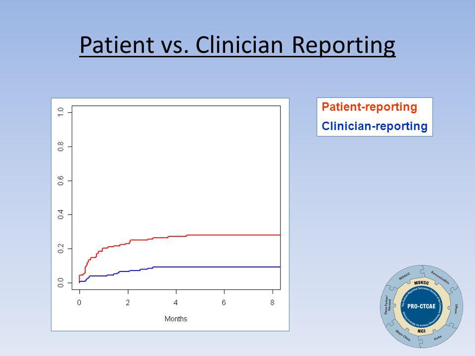Patient vs. Clinician Reporting Patient-reporting Clinician-reporting