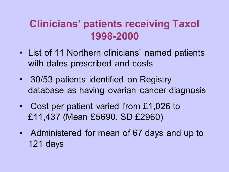 Clinicians' patients receiving Taxol 1998-2000 List of 11 Northern clinicians' named patients with dates prescribed and costs 30/53 patients identified on Registry database as having ovarian cancer diagnosis Cost per patient varied from £1,026 to £11,437 (Mean £5690, SD £2960) Administered for mean of 67 days and up to 121 days