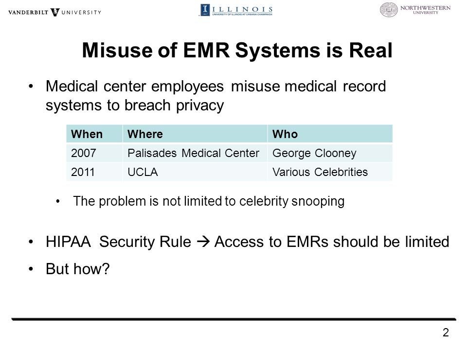 Misuse of EMR Systems is Real Medical center employees misuse medical record systems to breach privacy WhenWhereWho 2007Palisades Medical CenterGeorge Clooney 2011UCLAVarious Celebrities 2 HIPAA Security Rule  Access to EMRs should be limited The problem is not limited to celebrity snooping But how?