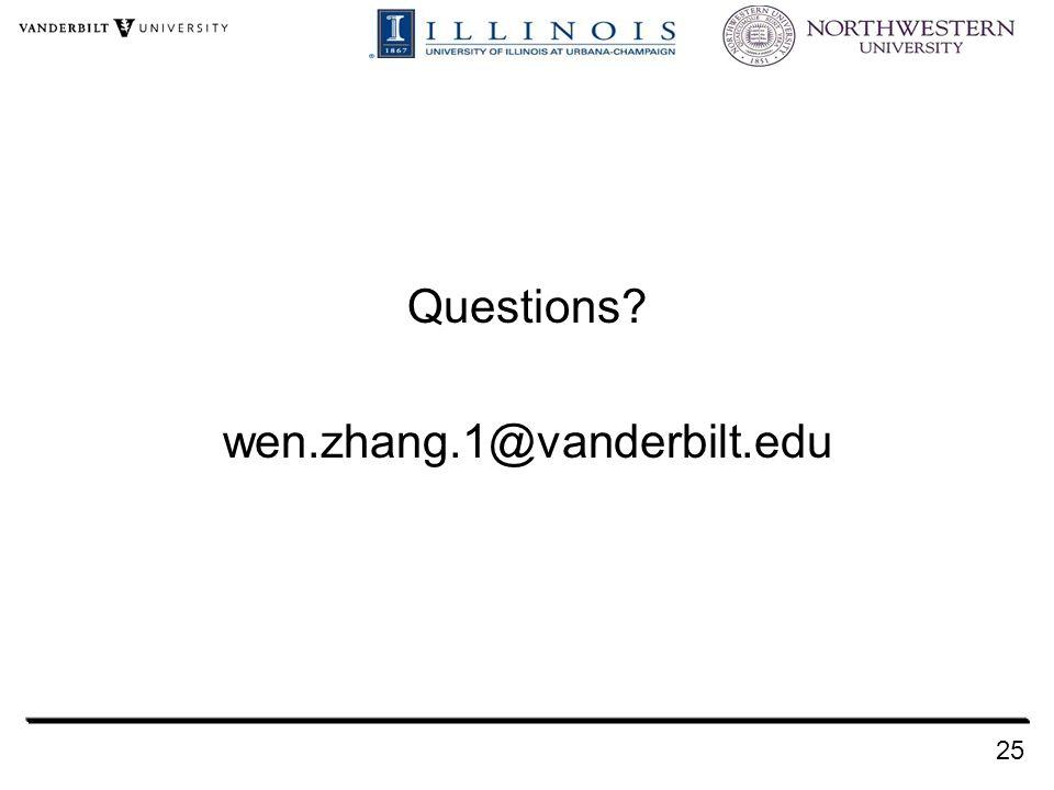 Questions wen.zhang.1@vanderbilt.edu 25