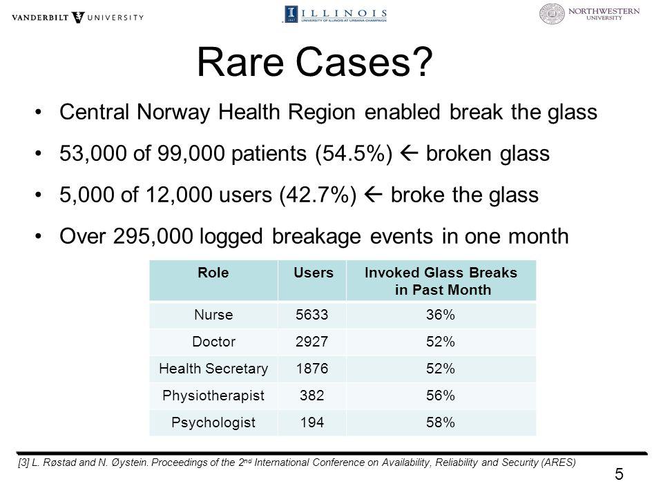 Rare Cases.