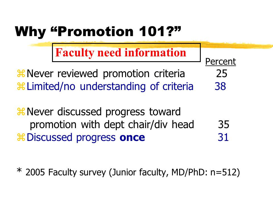 Why Promotion 101 Percent zNever reviewed promotion criteria 25 zLimited/no understanding of criteria 38 zNever discussed progress toward promotion with dept chair/div head 35 zDiscussed progress once 31 * 2005 Faculty survey (Junior faculty, MD/PhD: n=512) Faculty need information