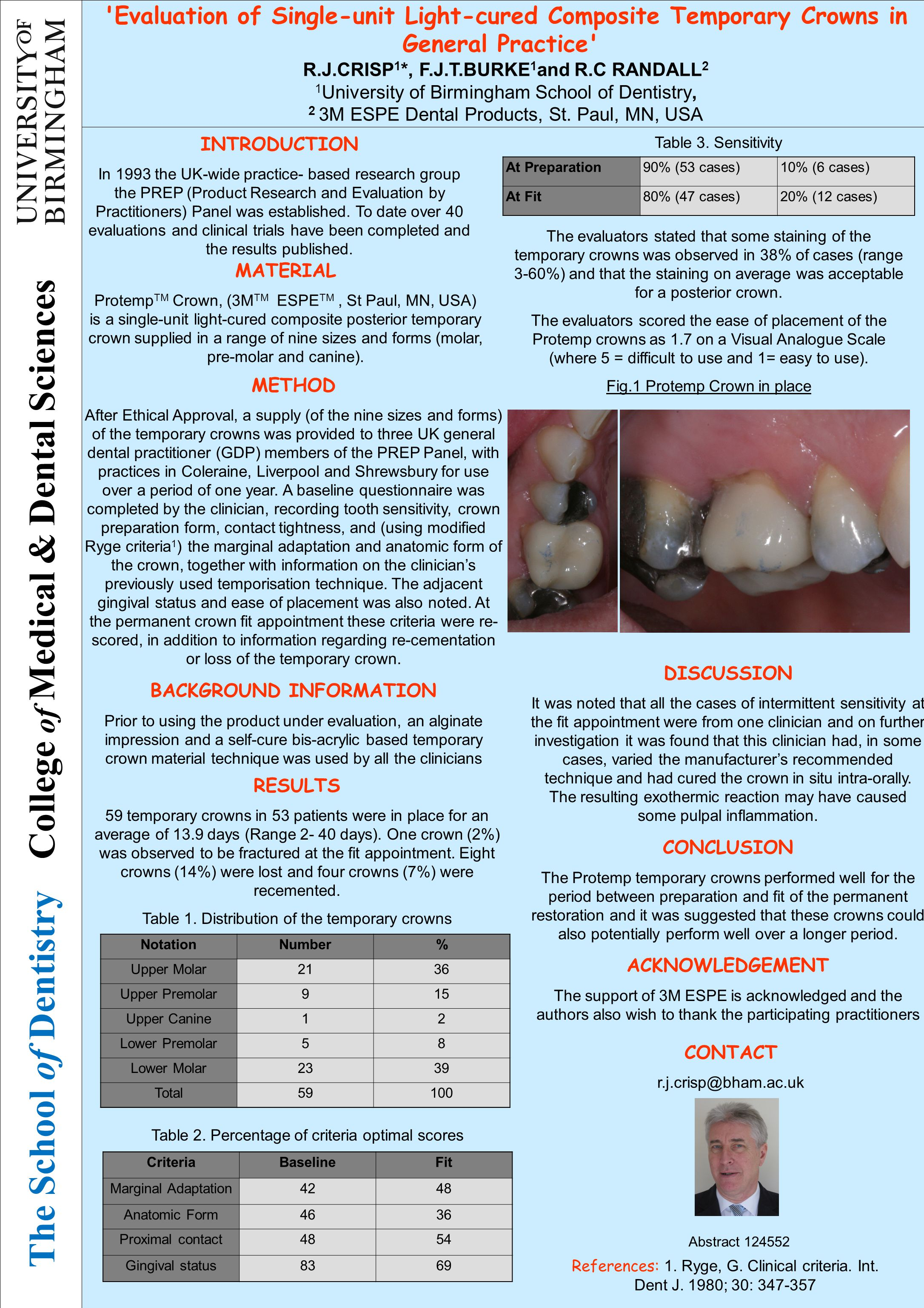 The School of Dentistry College of Medical & Dental Sciences Evaluation of Single-unit Light-cured Composite Temporary Crowns in General Practice R.J.CRISP 1 *, F.J.T.BURKE 1 and R.C RANDALL 2 1 University of Birmingham School of Dentistry, 2 3M ESPE Dental Products, St.
