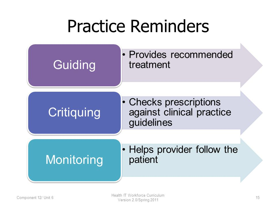 Practice Reminders Provides recommended treatment Guiding Checks prescriptions against clinical practice guidelines Critiquing Helps provider follow the patient Monitoring Component 12/ Unit 615 Health IT Workforce Curriculum Version 2.0/Spring 2011