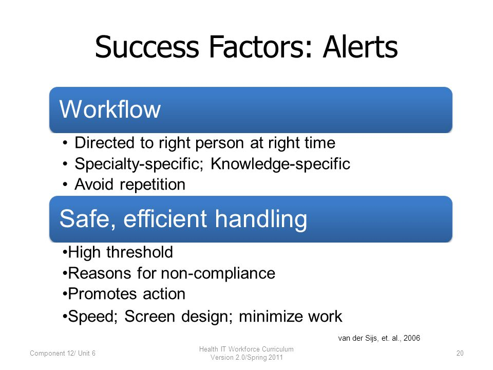 Success Factors: Alerts Workflow Directed to right person at right time Specialty-specific; Knowledge-specific Avoid repetition Safe, efficient handling High threshold Reasons for non-compliance Promotes action Speed; Screen design; minimize work Component 12/ Unit 620 Health IT Workforce Curriculum Version 2.0/Spring 2011 van der Sijs, et.