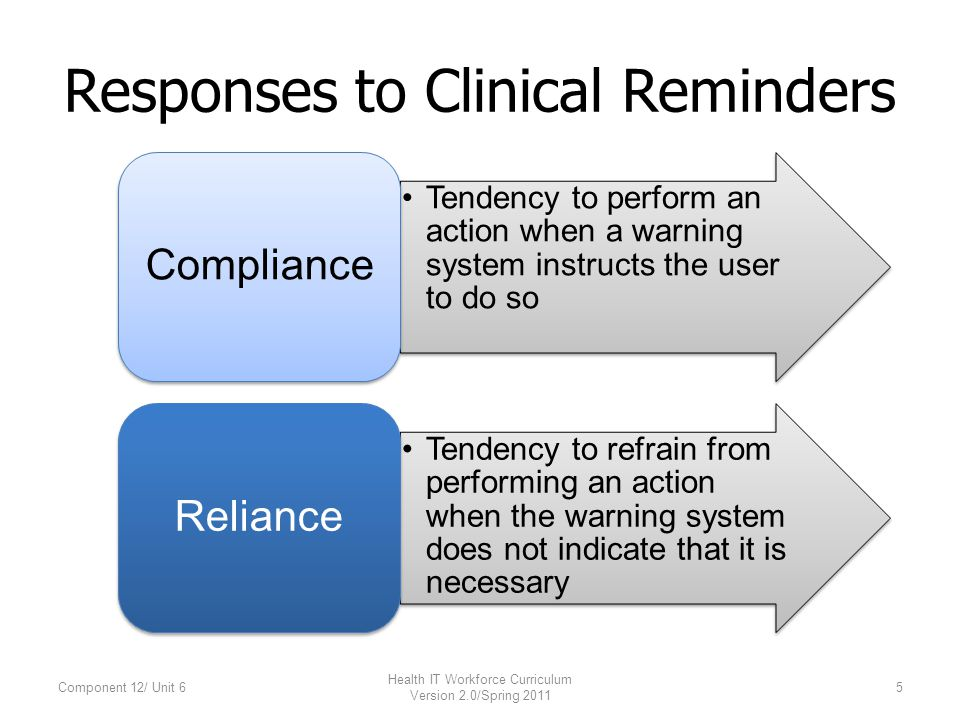 Responses to Clinical Reminders Clinician performs an action even when not prompted by the reminder system Spillover Clinician refrains from performing an action due to a perceived threat to professional autonomy Reactance Component 12/ Unit 66 Health IT Workforce Curriculum Version 2.0/Spring 2011