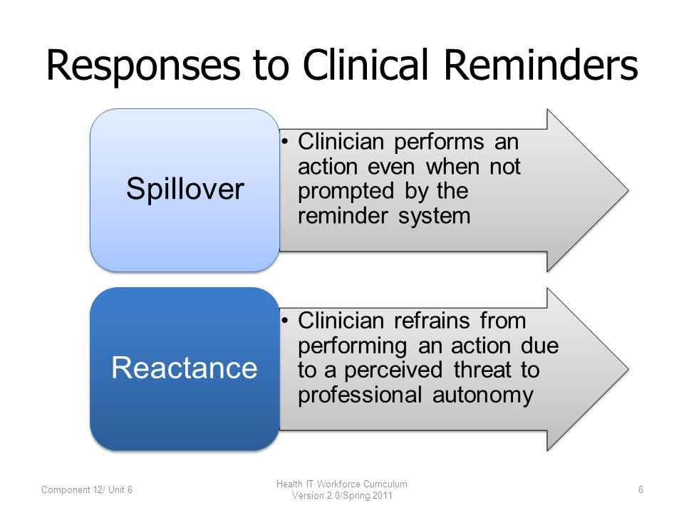 Four Types of Alerts/Reminders Drug Alerts Lab Test Alerts Practice Reminders Administrative Reminders Component 12/ Unit 67 Health IT Workforce Curriculum Version 2.0/Spring 2011