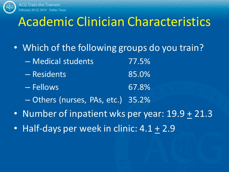 Academic Clinician Characteristics Which of the following groups do you train? – Medical students77.5% – Residents85.0% – Fellows67.8% – Others (nurse