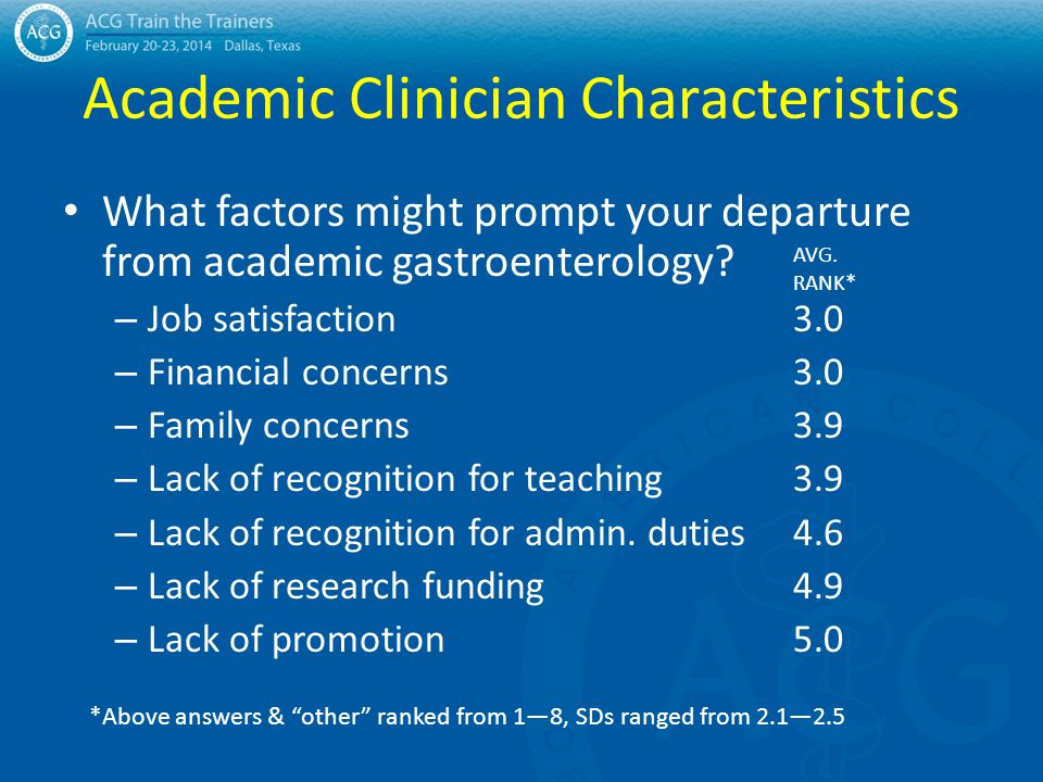 Academic Clinician Characteristics What factors might prompt your departure from academic gastroenterology? – Job satisfaction3.0 – Financial concerns
