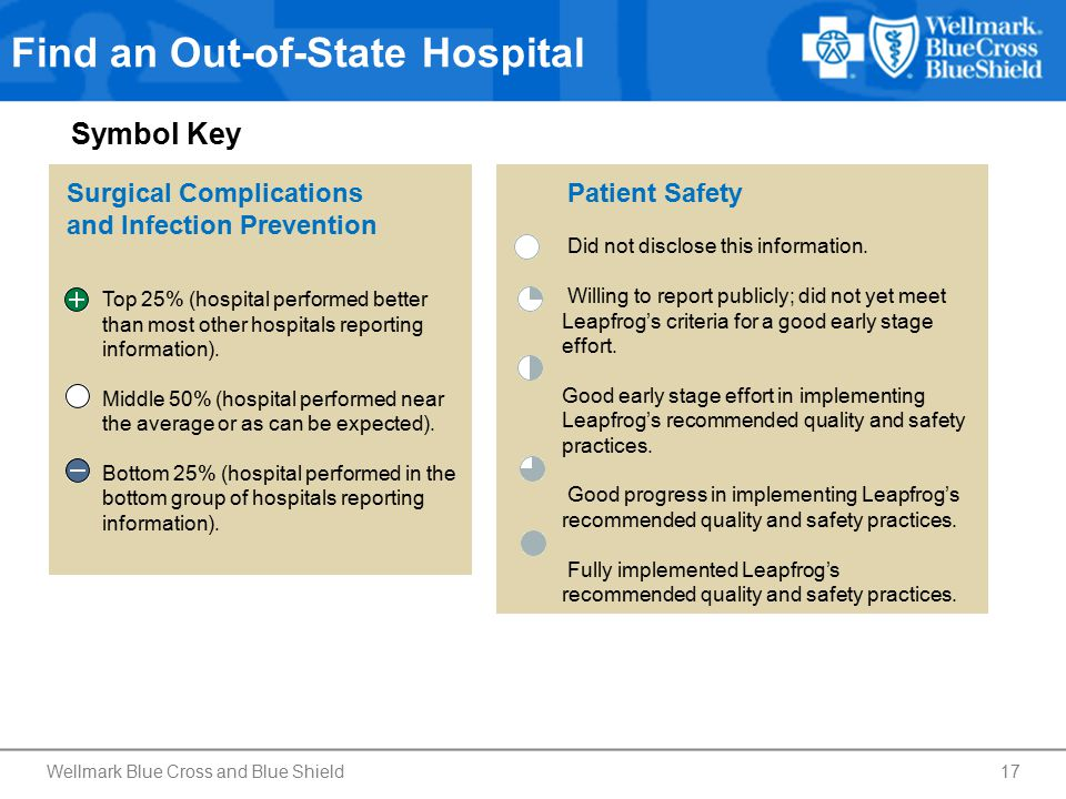 Wellmark Blue Cross and Blue Shield17 Symbol Key Find an Out-of-State Hospital Top 25% (hospital performed better than most other hospitals reporting information).