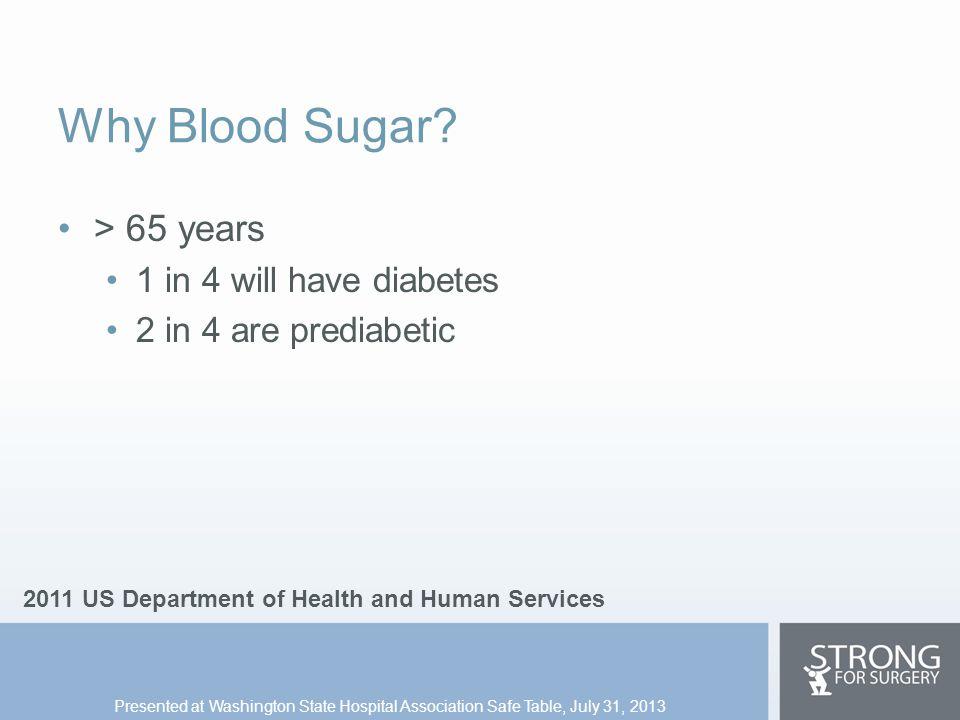 Why Blood Sugar.