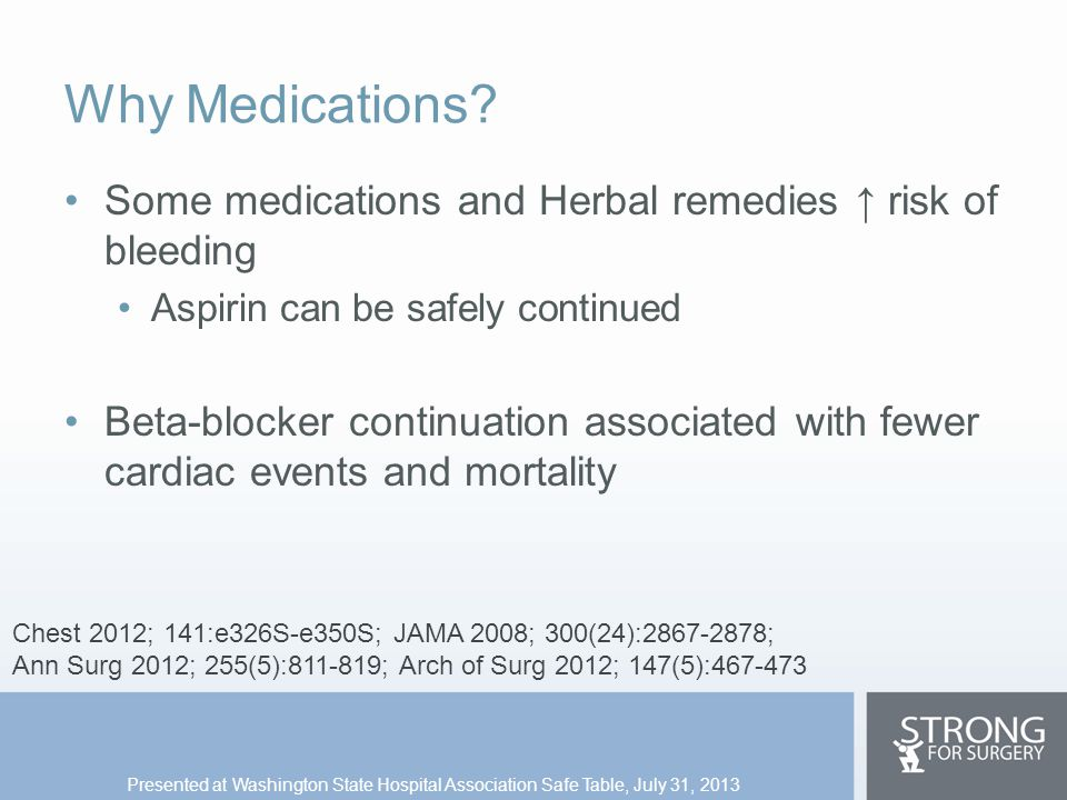 Why Medications.