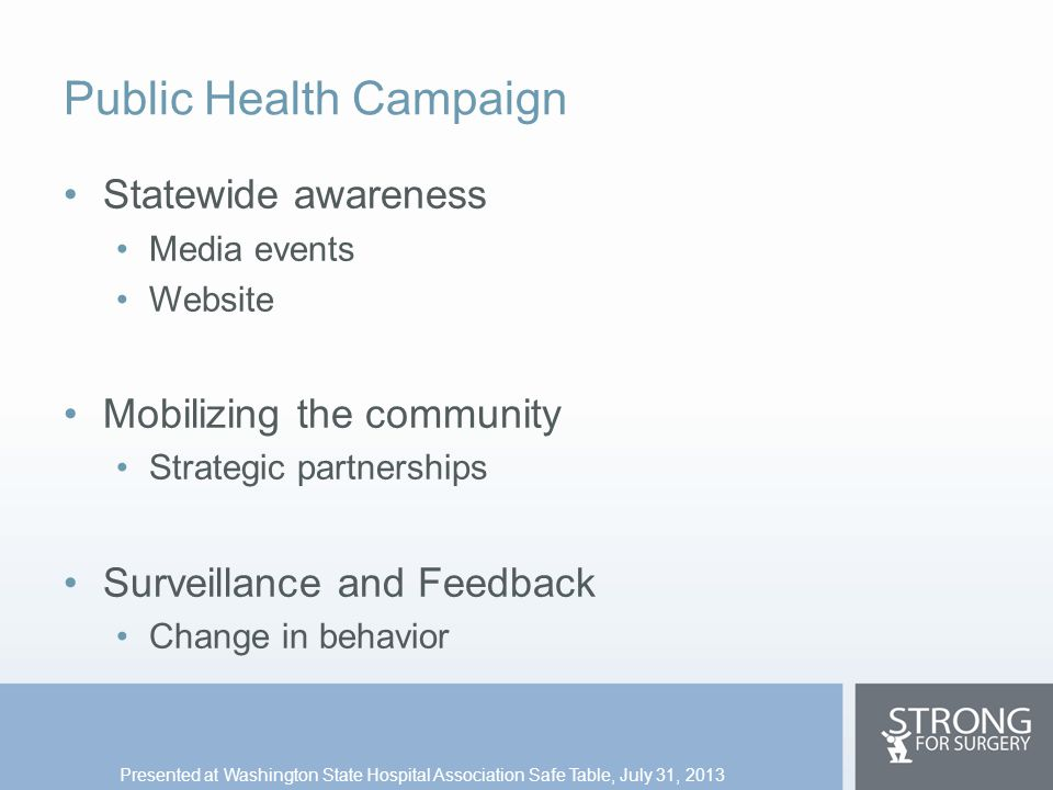 Public Health Campaign Statewide awareness Media events Website Mobilizing the community Strategic partnerships Surveillance and Feedback Change in be