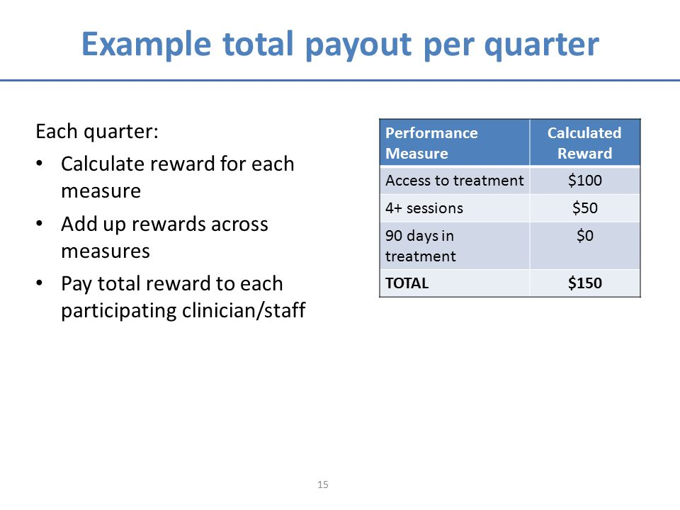 Example total payout per quarter Performance Measure Calculated Reward Access to treatment$100 4+ sessions$50 90 days in treatment $0 TOTAL$150 Each quarter: Calculate reward for each measure Add up rewards across measures Pay total reward to each participating clinician/staff 15