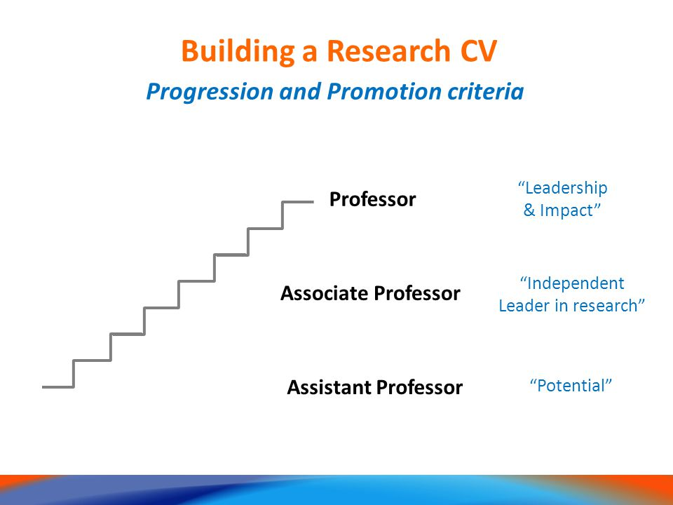 Assistant Professor Associate Professor Professor Potential Independent Leader in research Leadership & Impact Building a Research CV Progression and Promotion criteria