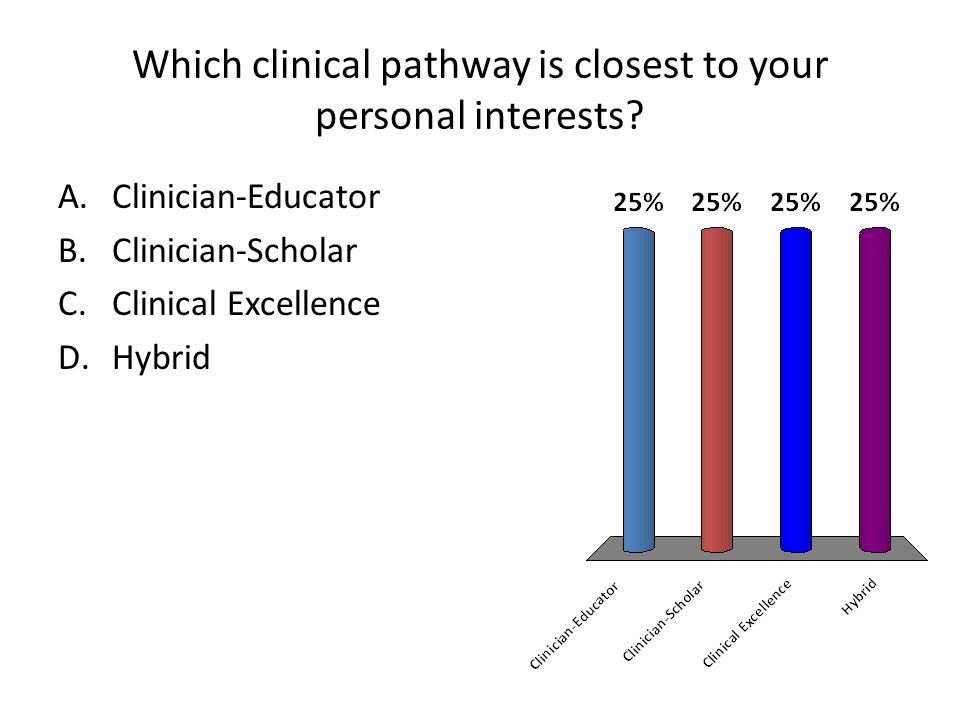Example 1: Continued….Early in my academic career my focus was on the individual patient.
