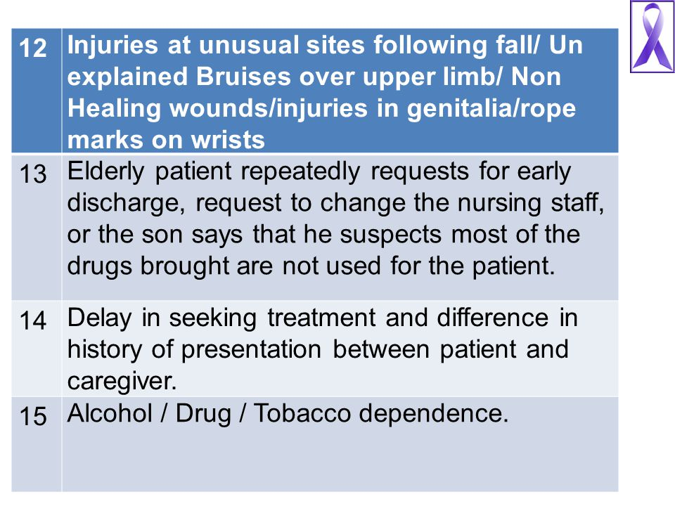 12 Injuries at unusual sites following fall/ Un explained Bruises over upper limb/ Non Healing wounds/injuries in genitalia/rope marks on wrists 13 Elderly patient repeatedly requests for early discharge, request to change the nursing staff, or the son says that he suspects most of the drugs brought are not used for the patient.