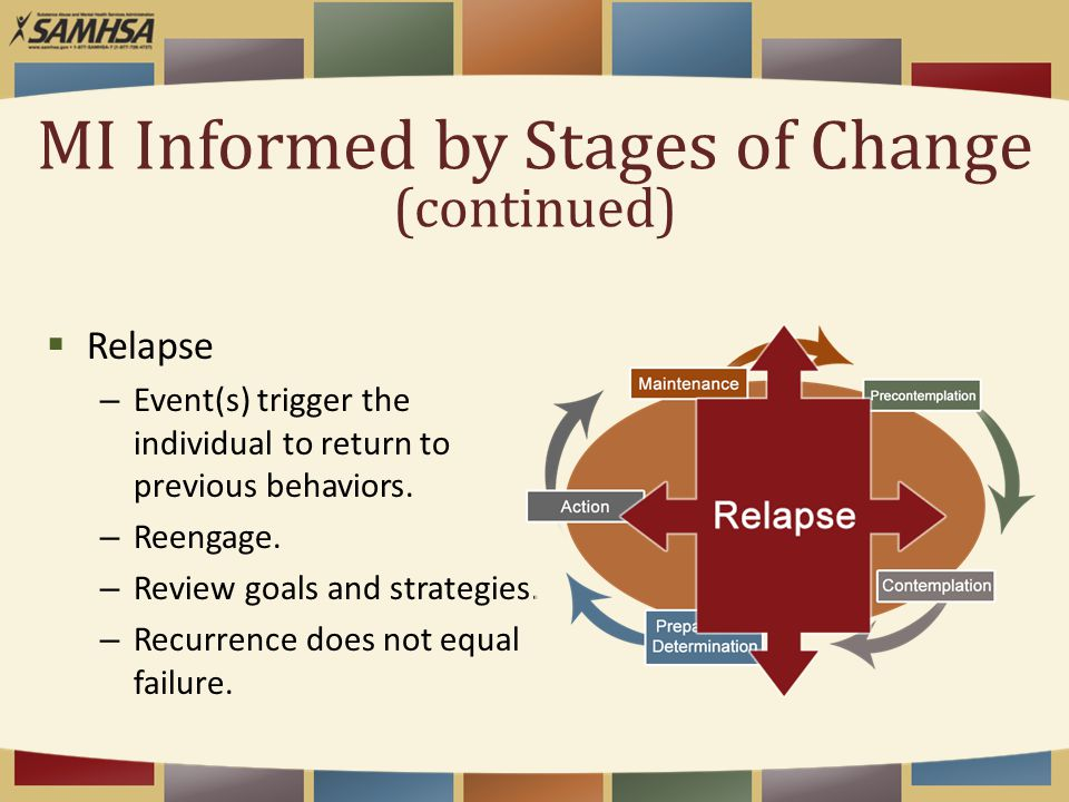 MI Informed by Stages of Change (continued)  Relapse – Event(s) trigger the individual to return to previous behaviors. – Reengage. – Review goals an