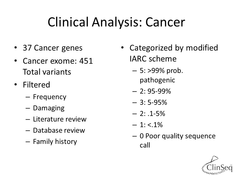 Clinical Analysis: Cancer 37 Cancer genes Cancer exome: 451 Total variants Filtered – Frequency – Damaging – Literature review – Database review – Fam
