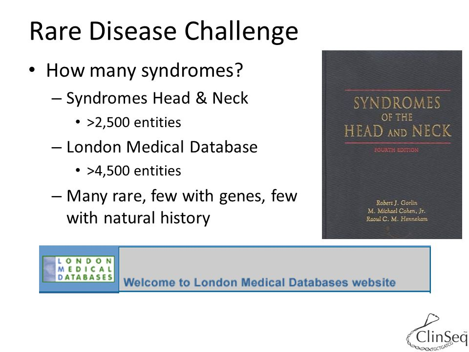 Rare Disease Challenge How many syndromes.
